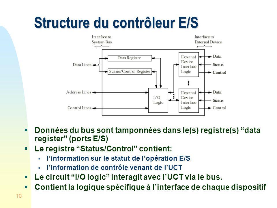 10 Structure du contrôleur E/S Données du bus sont tamponnées dans le(s) registre(s) data register (ports E/S) Le registre Status/Control contient: linformation sur le statut de lopération E/S linformation de contrôle venant de lUCT Le circuit I/O logic interagit avec lUCT via le bus.