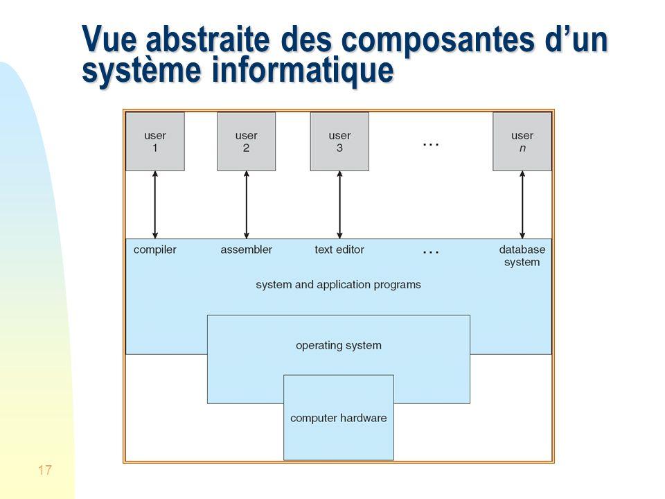 17 Vue abstraite des composantes dun système informatique