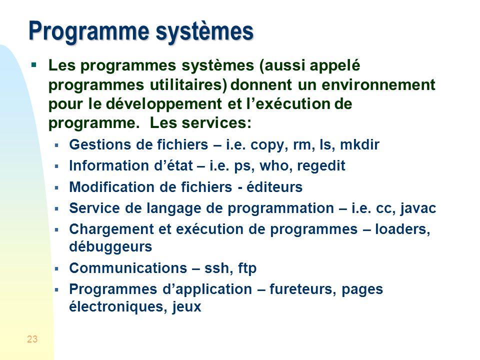 23 Programme systèmes Les programmes systèmes (aussi appelé programmes utilitaires) donnent un environnement pour le développement et lexécution de programme.