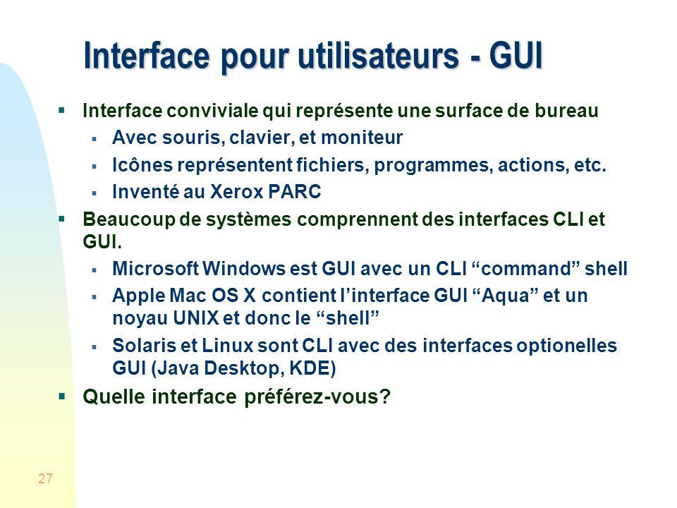 27 Interface pour utilisateurs - GUI Interface conviviale qui représente une surface de bureau Avec souris, clavier, et moniteur Icônes représentent fichiers, programmes, actions, etc.