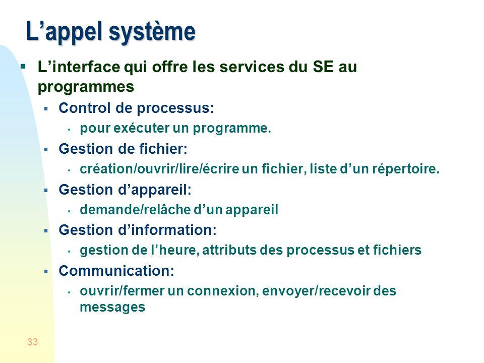 33 Lappel système Linterface qui offre les services du SE au programmes Control de processus: pour exécuter un programme.
