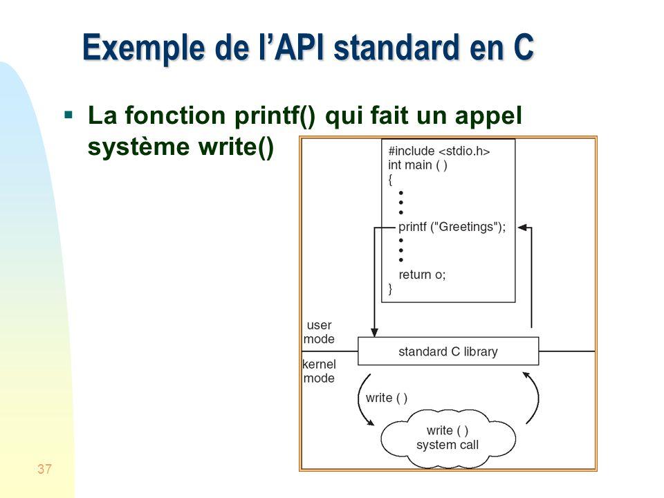 37 Exemple de lAPI standard en C La fonction printf() qui fait un appel système write()
