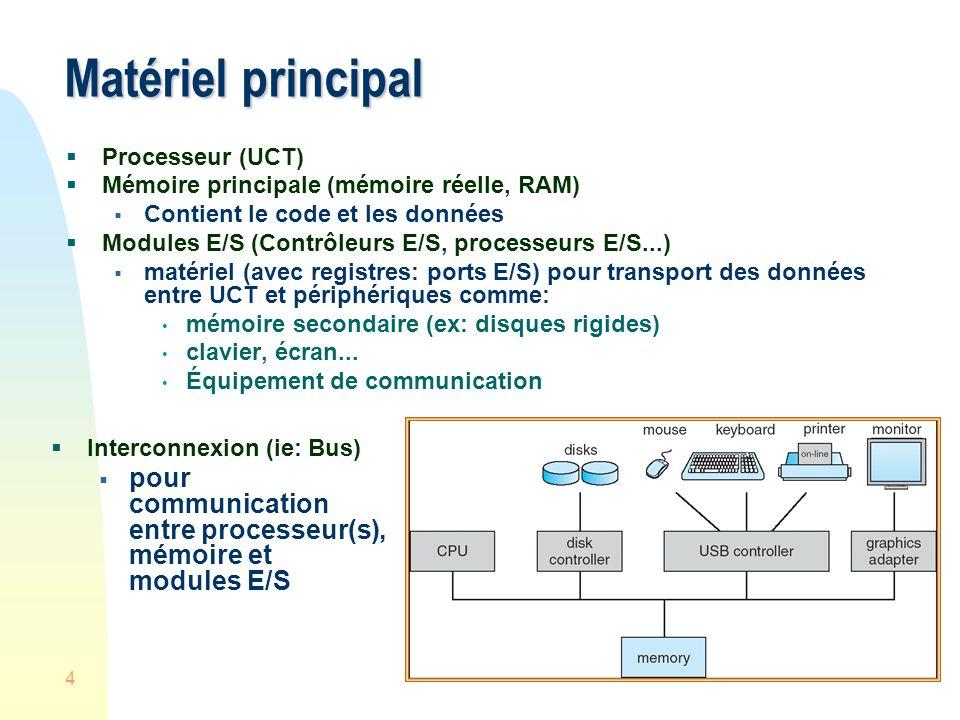 4 Matériel principal Processeur (UCT) Mémoire principale (mémoire réelle, RAM) Contient le code et les données Modules E/S (Contrôleurs E/S, processeurs E/S...) matériel (avec registres: ports E/S) pour transport des données entre UCT et périphériques comme: mémoire secondaire (ex: disques rigides) clavier, écran...