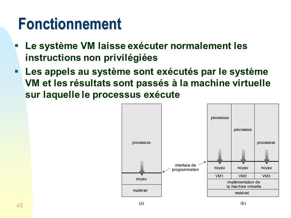 45 Fonctionnement Le système VM laisse exécuter normalement les instructions non privilégiées Les appels au système sont exécutés par le système VM et les résultats sont passés à la machine virtuelle sur laquelle le processus exécute