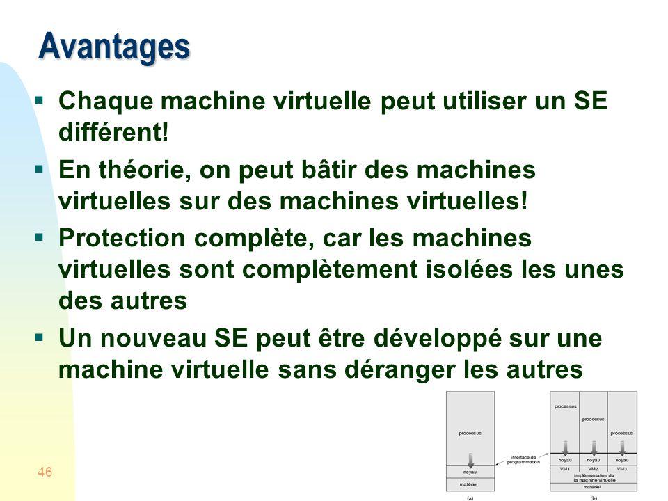 46 Avantages Chaque machine virtuelle peut utiliser un SE différent.