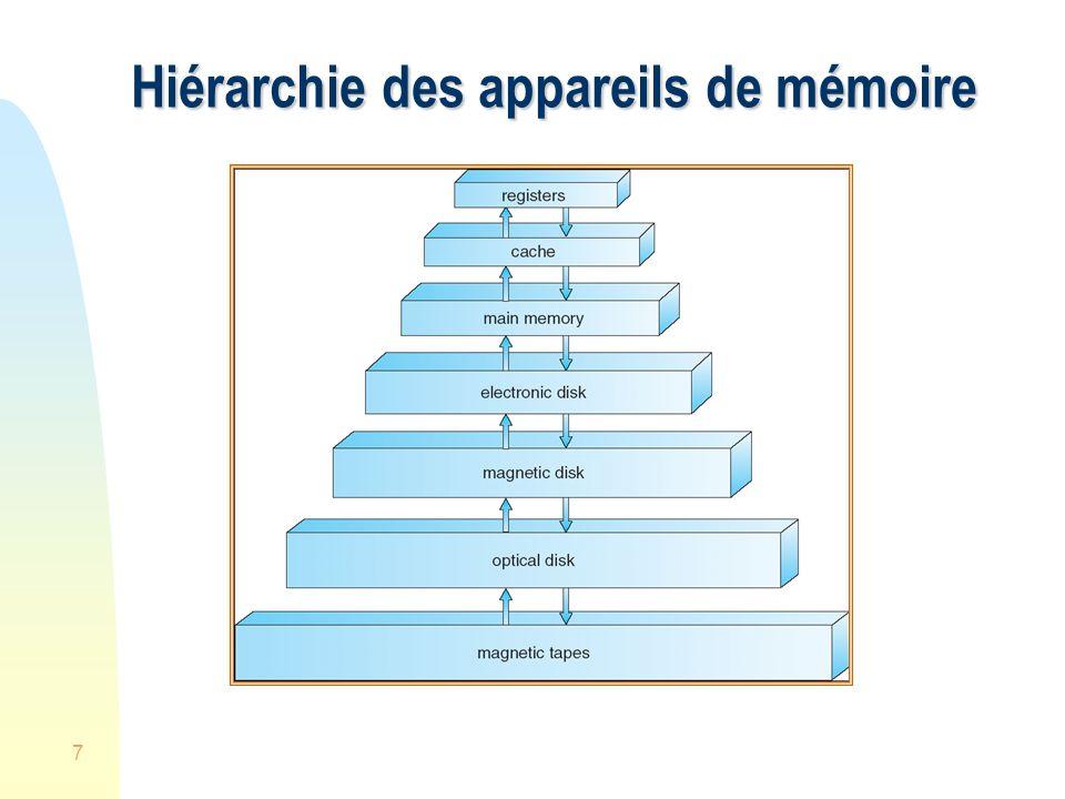8 Organisation hiérarchique de la mémoire