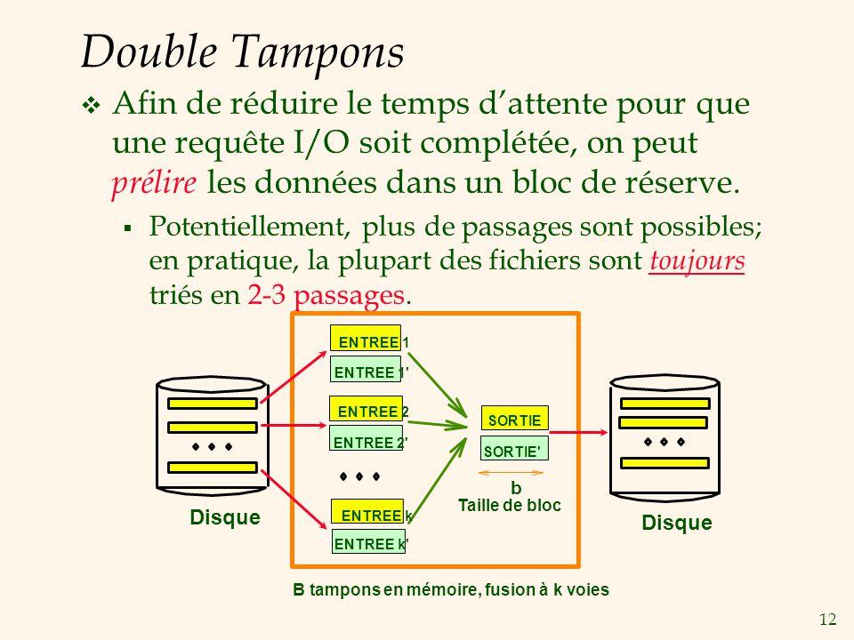 12 Double Tampons Afin de réduire le temps dattente pour que une requête I/O soit complétée, on peut prélire les données dans un bloc de réserve.