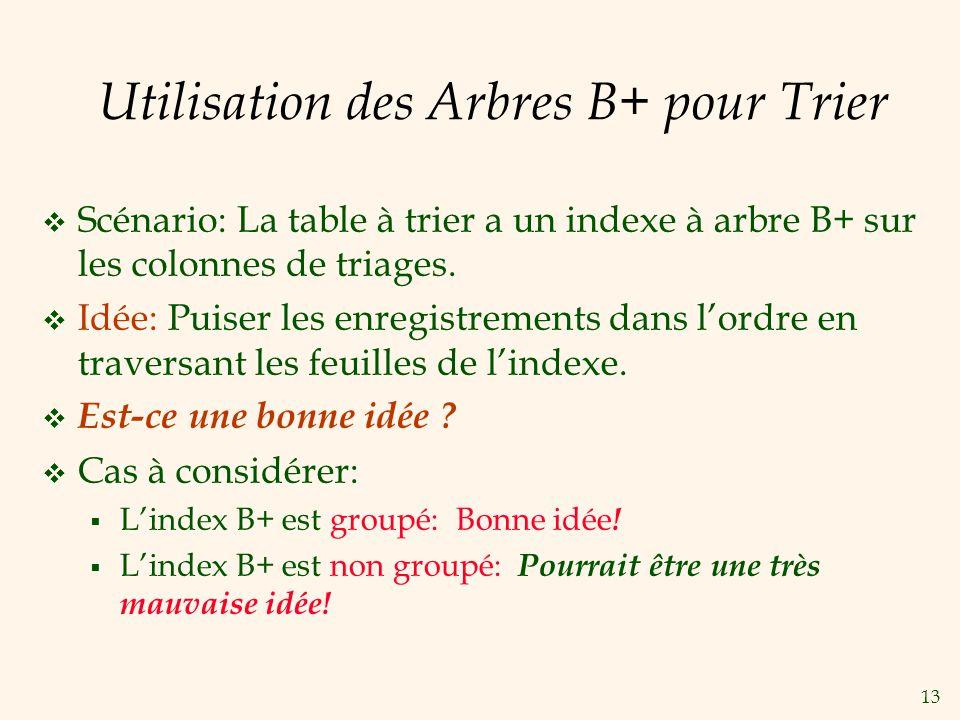 13 Utilisation des Arbres B+ pour Trier Scénario: La table à trier a un indexe à arbre B+ sur les colonnes de triages.