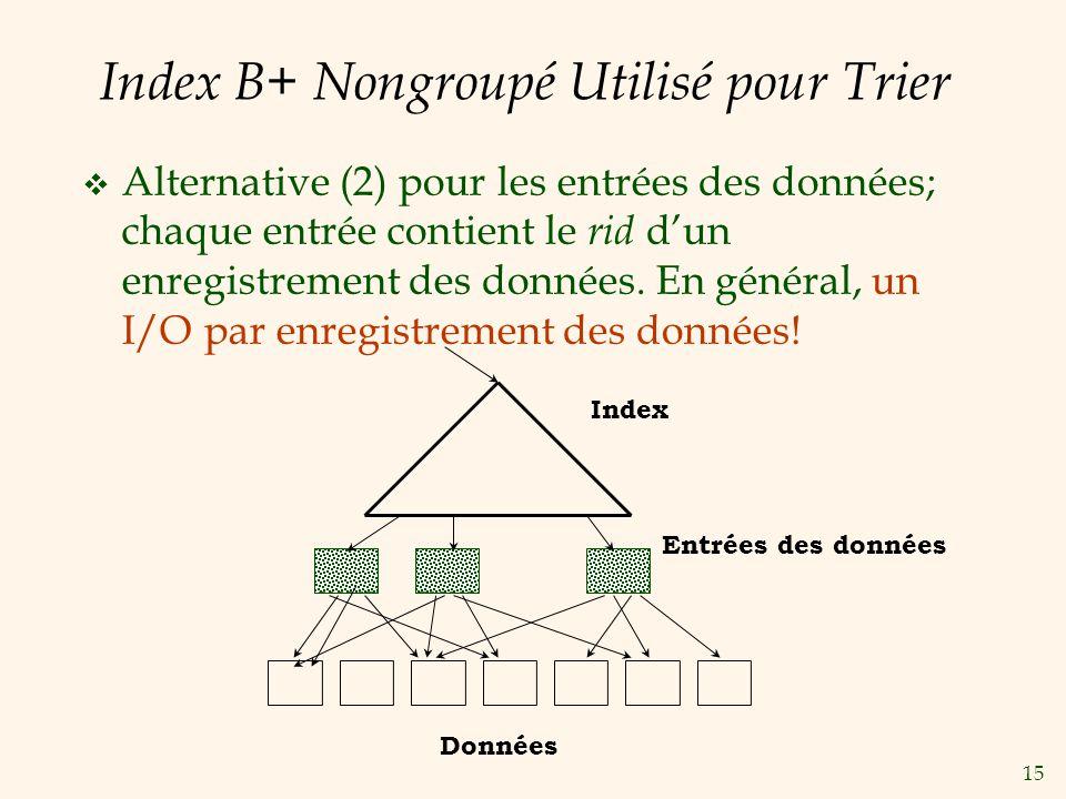 15 Index B+ Nongroupé Utilisé pour Trier Alternative (2) pour les entrées des données; chaque entrée contient le rid dun enregistrement des données.