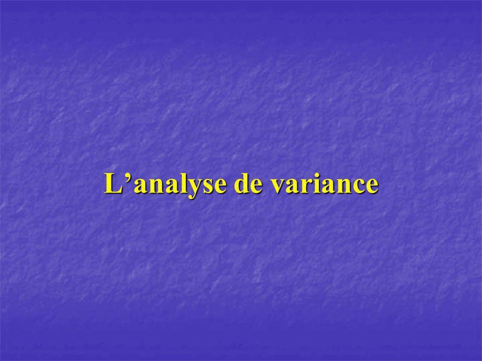 Lanalyse de variance: ANOVA (ANalysis Of VAriance) Utilité: tester 2 ou plusieurs hypothèses sur des population indépendantes