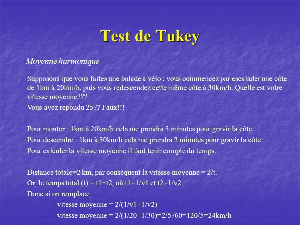 Test de Tukey Supposons que vous faites une balade à vélo : vous commencez par escalader une côte de 1km à 20km/h, puis vous redescendez cette même cô