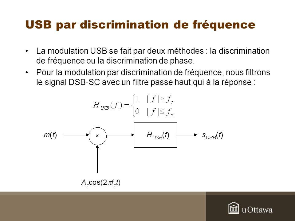 USB par discrimination de fréquence La modulation USB se fait par deux méthodes : la discrimination de fréquence ou la discrimination de phase. Pour l
