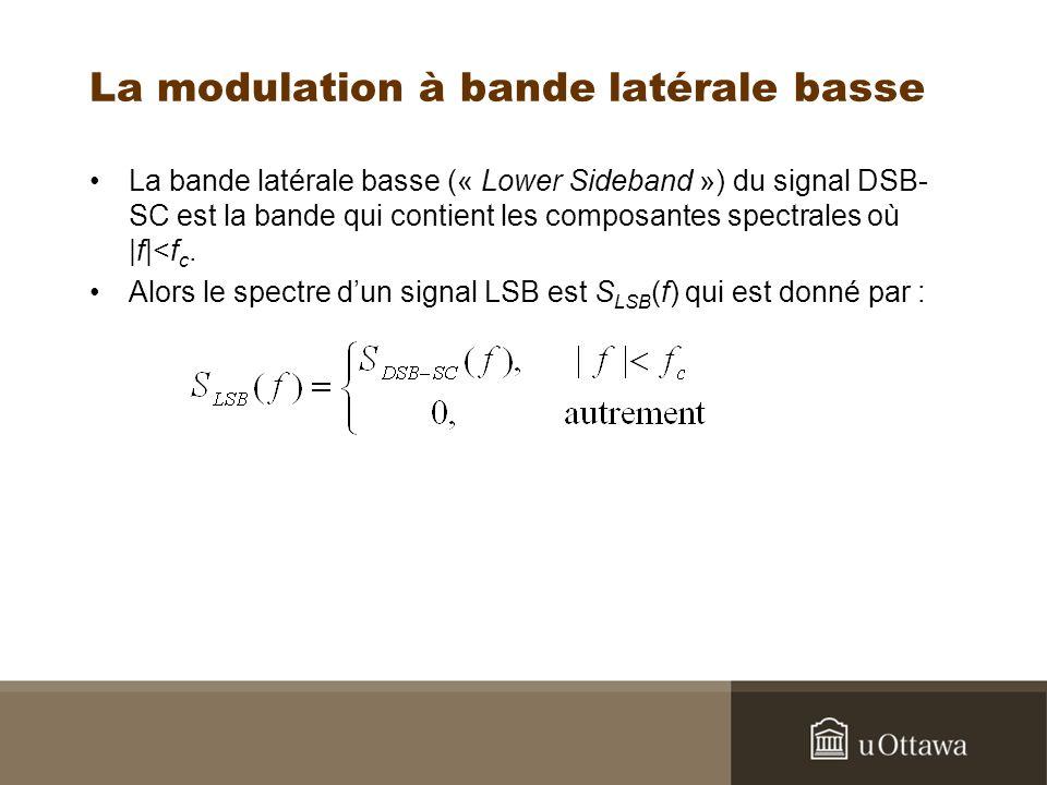 La modulation à bande latérale basse La bande latérale basse (« Lower Sideband ») du signal DSB- SC est la bande qui contient les composantes spectral