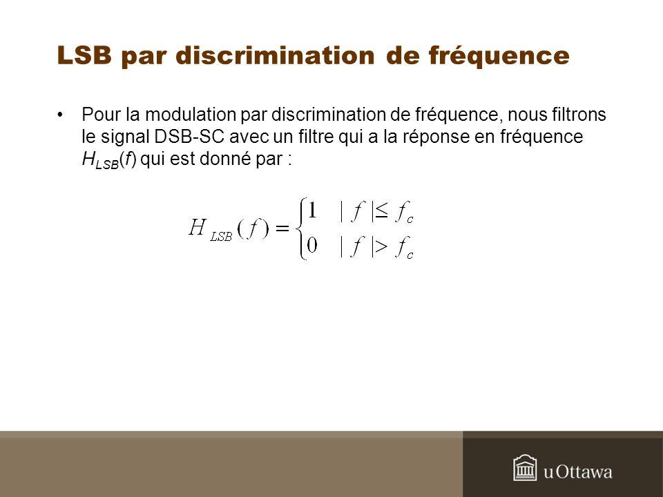 LSB par discrimination de fréquence Pour la modulation par discrimination de fréquence, nous filtrons le signal DSB-SC avec un filtre qui a la réponse
