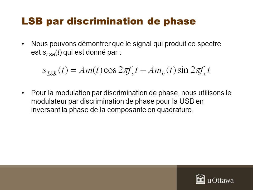 LSB par discrimination de phase Nous pouvons démontrer que le signal qui produit ce spectre est s LSB (t) qui est donné par : Pour la modulation par d