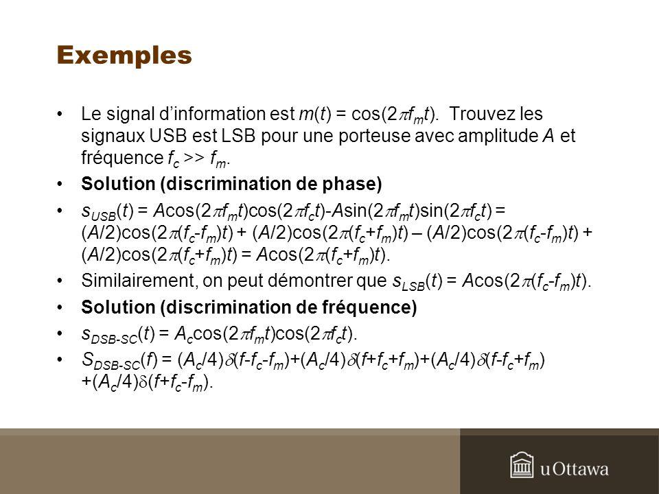 Exemples Le signal dinformation est m(t) = cos(2 f m t). Trouvez les signaux USB est LSB pour une porteuse avec amplitude A et fréquence f c >> f m. S