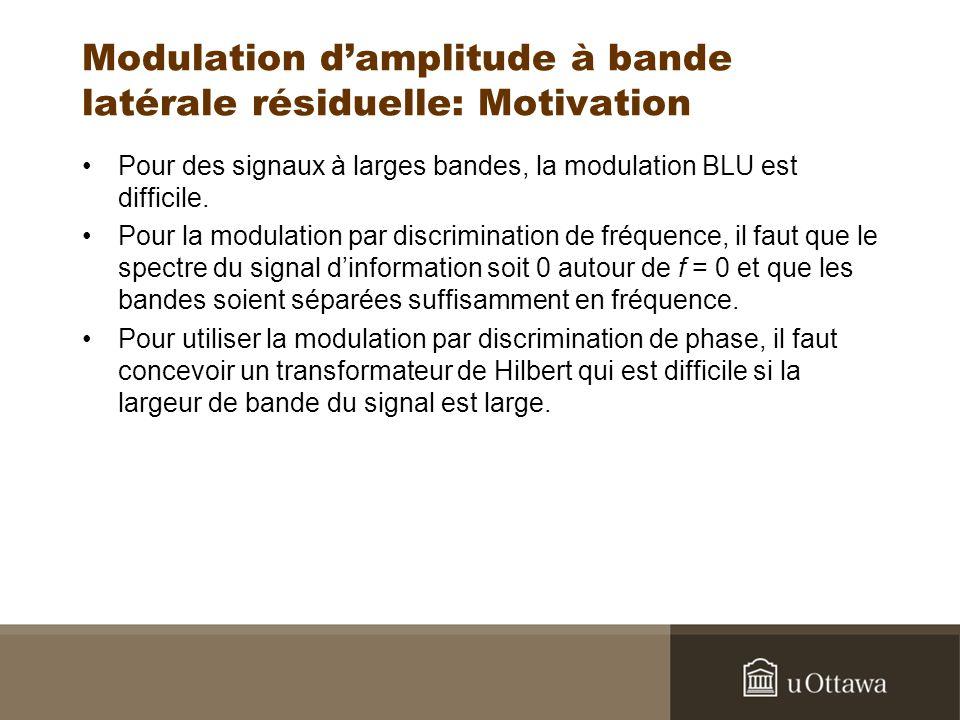 Modulation damplitude à bande latérale résiduelle: Motivation Pour des signaux à larges bandes, la modulation BLU est difficile. Pour la modulation pa