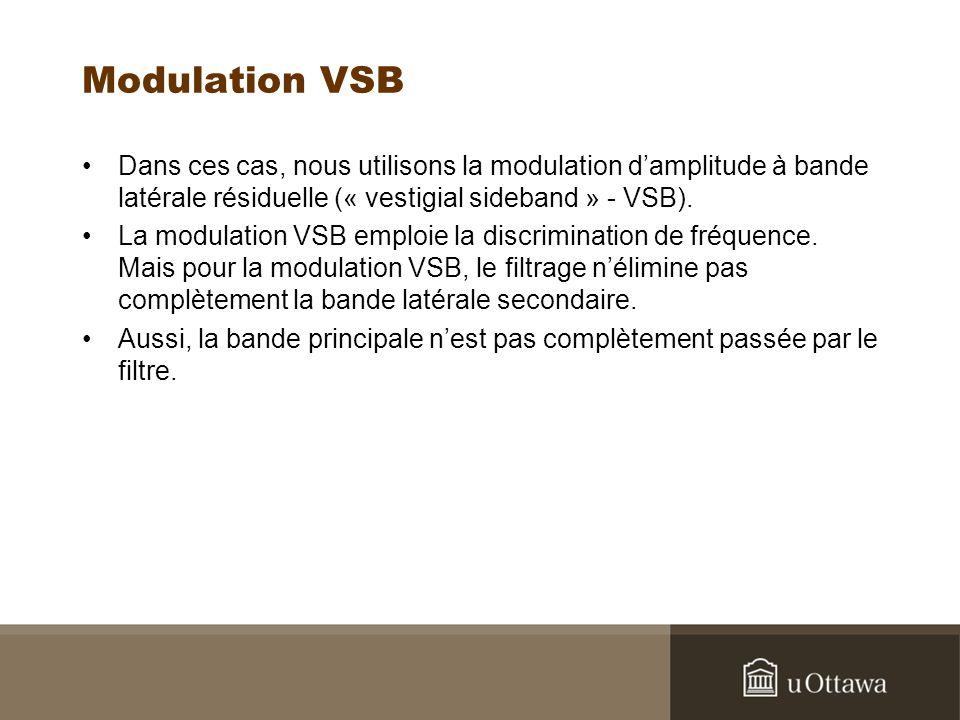 Modulation VSB Dans ces cas, nous utilisons la modulation damplitude à bande latérale résiduelle (« vestigial sideband » - VSB). La modulation VSB emp
