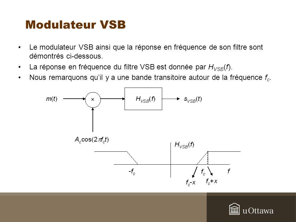 Modulateur VSB Le modulateur VSB ainsi que la réponse en fréquence de son filtre sont démontrés ci-dessous. La réponse en fréquence du filtre VSB est