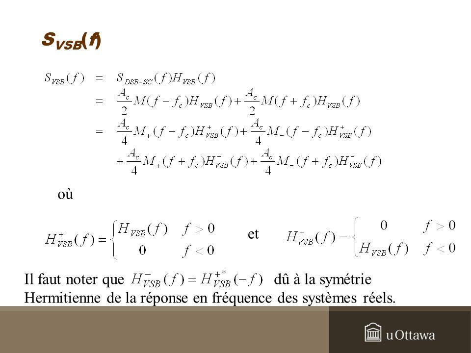 S VSB (f) où et Il faut noter que dû à la symétrie Hermitienne de la réponse en fréquence des systèmes réels.