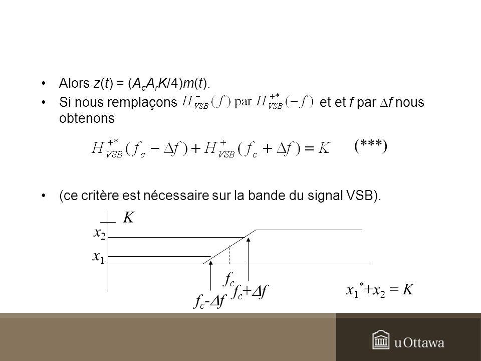 Alors z(t) = (A c A r K/4)m(t). Si nous remplaçons et et f par f nous obtenons (ce critère est nécessaire sur la bande du signal VSB). fcfc K f c - f
