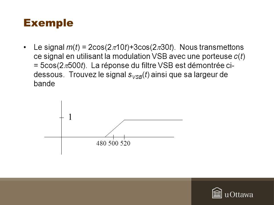 Exemple Le signal m(t) = 2cos(2 10t)+3cos(2 30t). Nous transmettons ce signal en utilisant la modulation VSB avec une porteuse c(t) = 5cos(2 500t). La