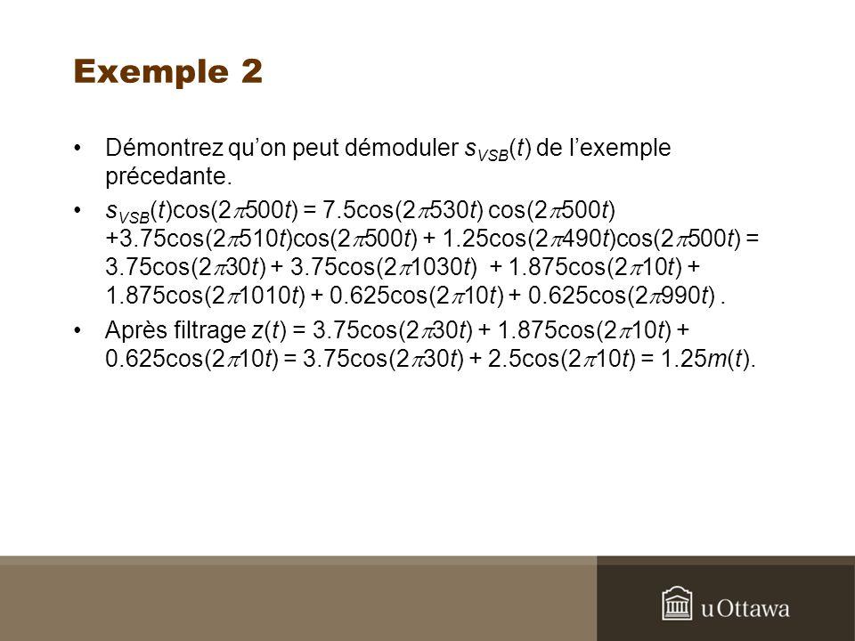 Exemple 2 Démontrez quon peut démoduler s VSB (t) de lexemple précedante. s VSB (t)cos(2 500t) = 7.5cos(2 530t) cos(2 500t) +3.75cos(2 510t)cos(2 500t