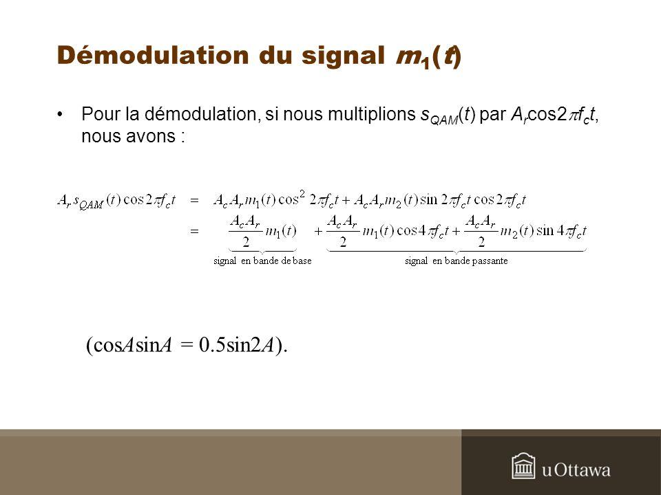 Démodulation du signal m 1 (t) Pour la démodulation, si nous multiplions s QAM (t) par A r cos2 f c t, nous avons : (cosAsinA = 0.5sin2A).