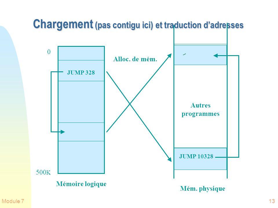 Module 713 Chargement (pas contigu ici) et traduction dadresses Mémoire logique JUMP 328 Mém. physique JUMP 10328 Autres programmes Alloc. de mém. 0 5