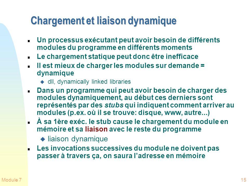 Module 715 Chargement et liaison dynamique n Un processus exécutant peut avoir besoin de différents modules du programme en différents moments n Le ch