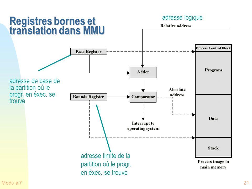 Module 721 Registres bornes et translation dans MMU adresse de base de la partition où le progr. en éxec. se trouve adresse limite de la partition où