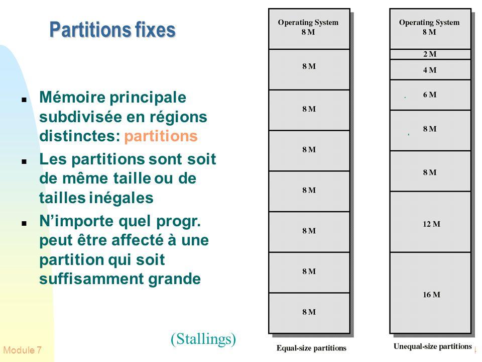 Module 724 Partitions fixes n Mémoire principale subdivisée en régions distinctes: partitions n Les partitions sont soit de même taille ou de tailles