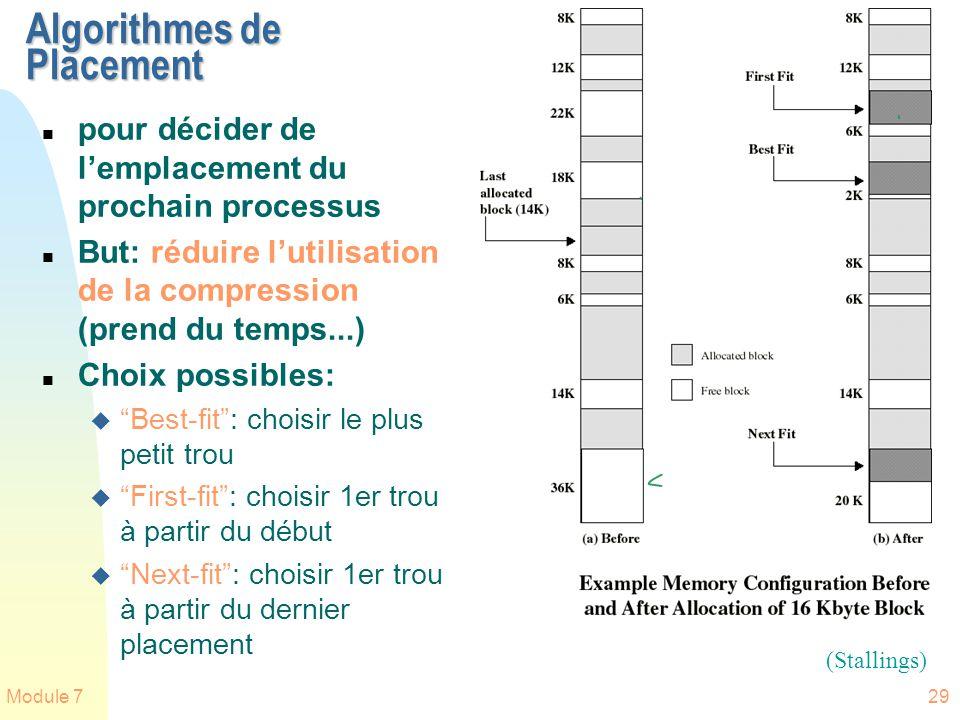 Module 729 Algorithmes de Placement n pour décider de lemplacement du prochain processus n But: réduire lutilisation de la compression (prend du temps
