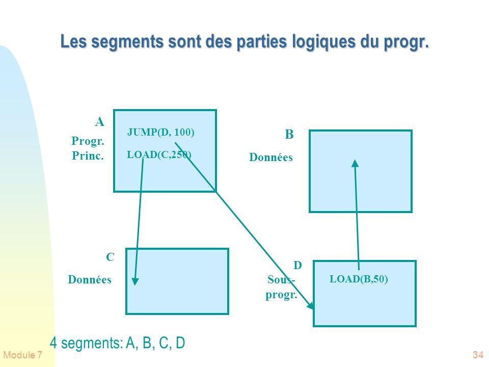 Module 734 Les segments sont des parties logiques du progr. A B C D Progr. Princ. Données Sous- progr. Données JUMP(D, 100) LOAD(C,250) LOAD(B,50) 4 s