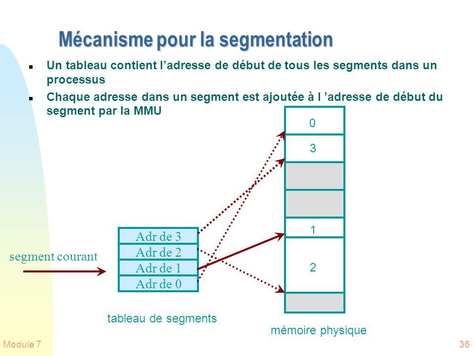 Module 736 Mécanisme pour la segmentation n Un tableau contient ladresse de début de tous les segments dans un processus n Chaque adresse dans un segm