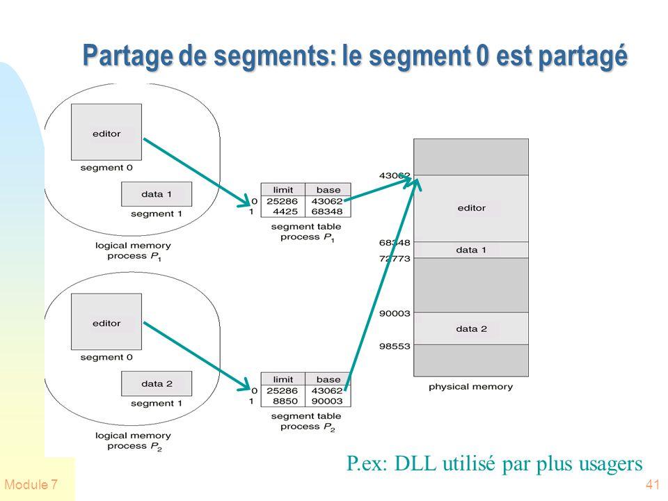 Module 741 Partage de segments: le segment 0 est partagé P.ex: DLL utilisé par plus usagers