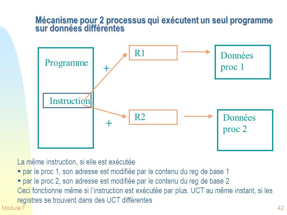 Module 742 Mécanisme pour 2 processus qui exécutent un seul programme sur données différentes La même instruction, si elle est exécutée par le proc 1,