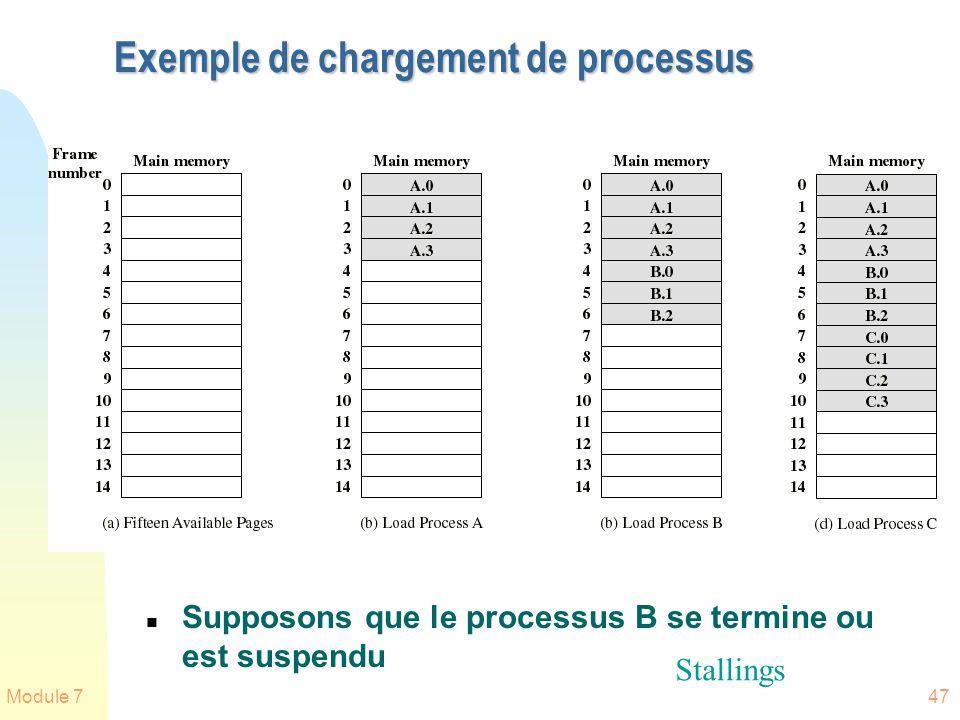 Module 747 Exemple de chargement de processus n Supposons que le processus B se termine ou est suspendu Stallings