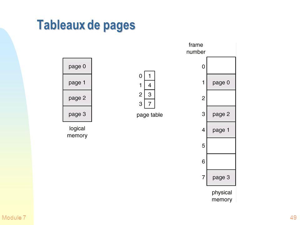 Module 749 Tableaux de pages