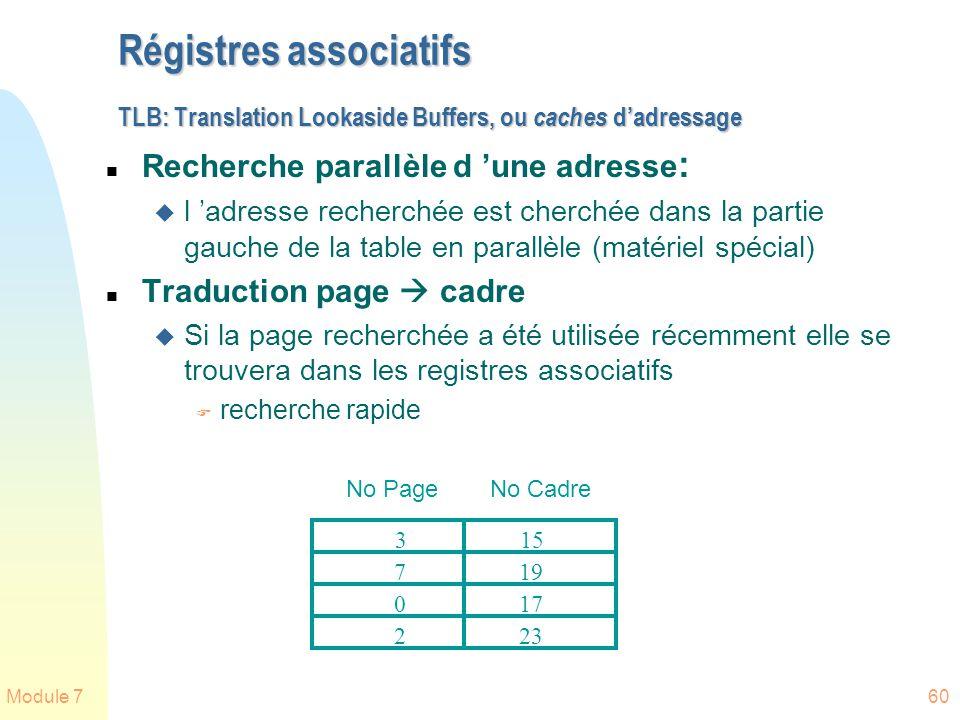 Module 760 Régistres associatifs TLB: Translation Lookaside Buffers, ou caches dadressage n Recherche parallèle d une adresse : u l adresse recherchée