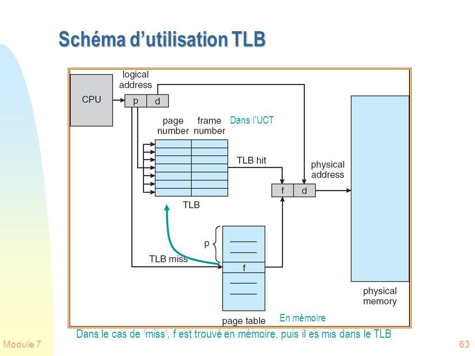 Module 763 Schéma dutilisation TLB En mémoire Dans lUCT Dans le cas de miss, f est trouvé en mémoire, puis il es mis dans le TLB