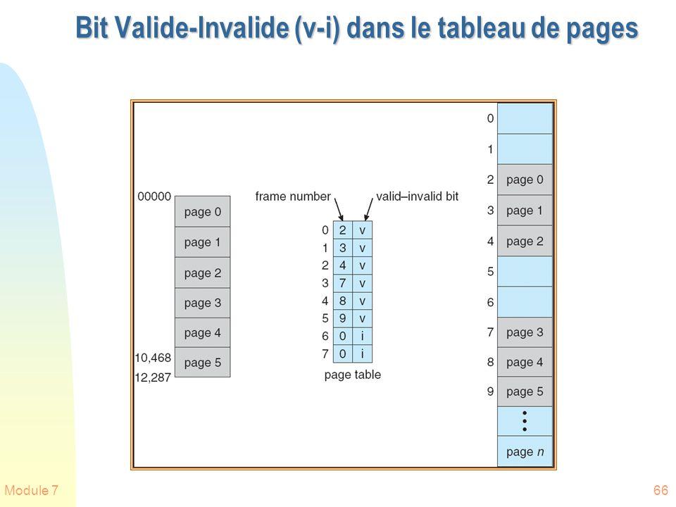 Module 766 Bit Valide-Invalide (v-i) dans le tableau de pages
