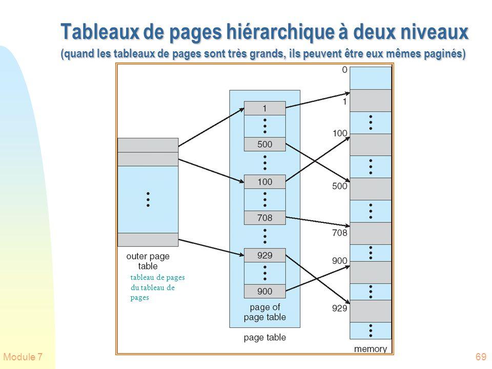 Module 769 Tableaux de pages hiérarchique à deux niveaux (quand les tableaux de pages sont très grands, ils peuvent être eux mêmes paginés) tableau de