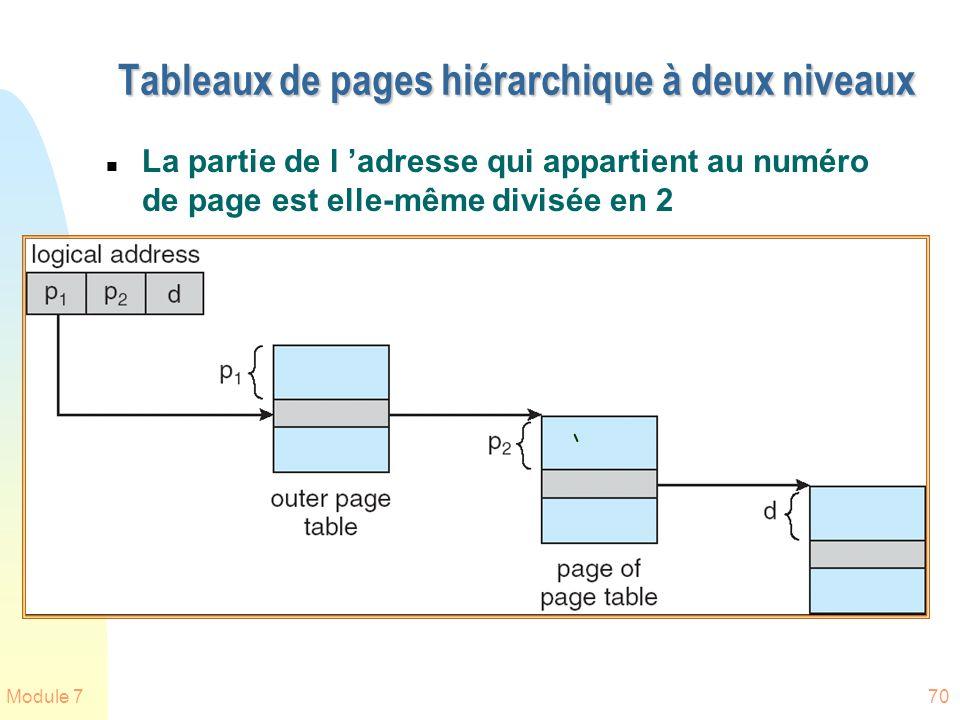 Module 770 Tableaux de pages hiérarchique à deux niveaux n La partie de l adresse qui appartient au numéro de page est elle-même divisée en 2