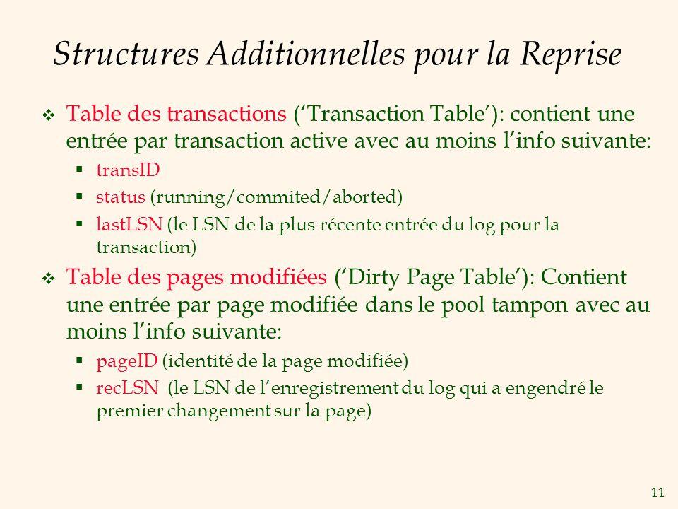 11 Structures Additionnelles pour la Reprise Table des transactions (Transaction Table): contient une entrée par transaction active avec au moins linfo suivante: transID status (running/commited/aborted) lastLSN (le LSN de la plus récente entrée du log pour la transaction) Table des pages modifiées (Dirty Page Table): Contient une entrée par page modifiée dans le pool tampon avec au moins linfo suivante: pageID (identité de la page modifiée) recLSN (le LSN de lenregistrement du log qui a engendré le premier changement sur la page)
