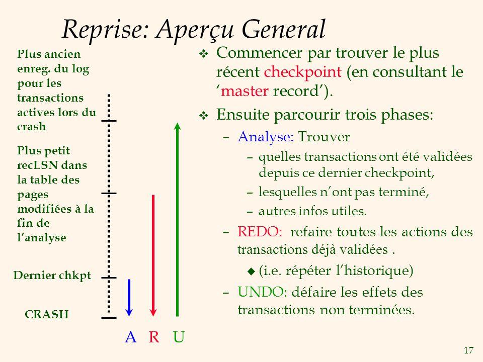 17 Reprise: Aperçu General v Commencer par trouver le plus récent checkpoint (en consultant lemaster record).
