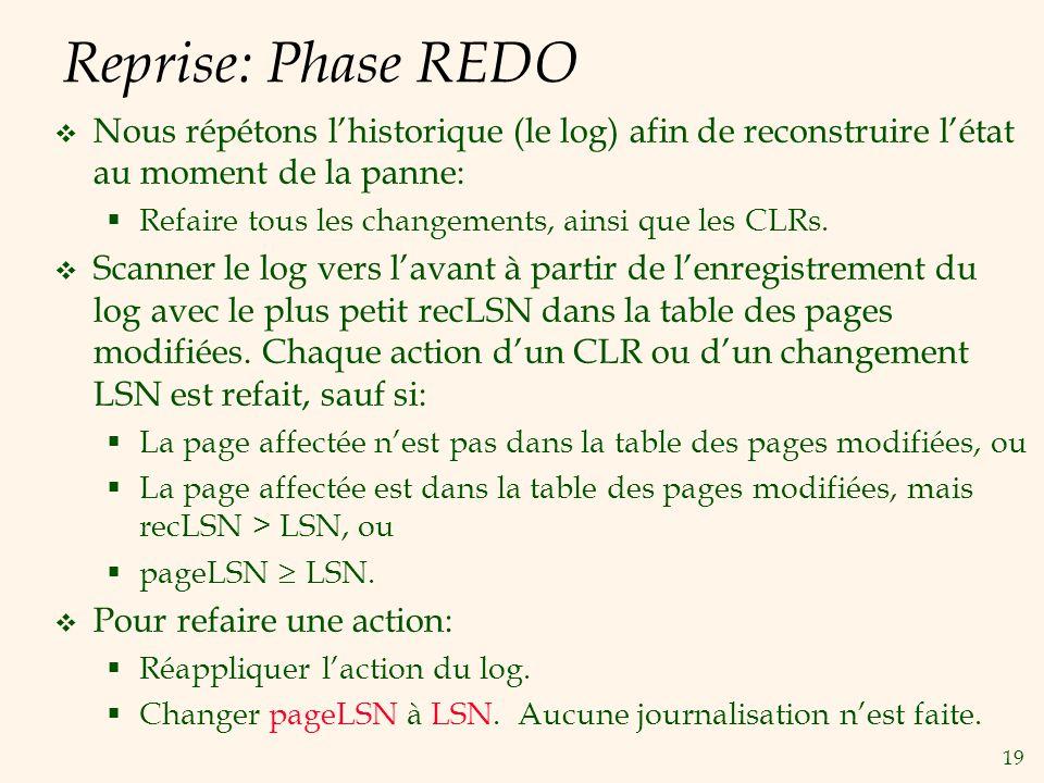 19 Reprise: Phase REDO Nous répétons lhistorique (le log) afin de reconstruire létat au moment de la panne: Refaire tous les changements, ainsi que les CLRs.
