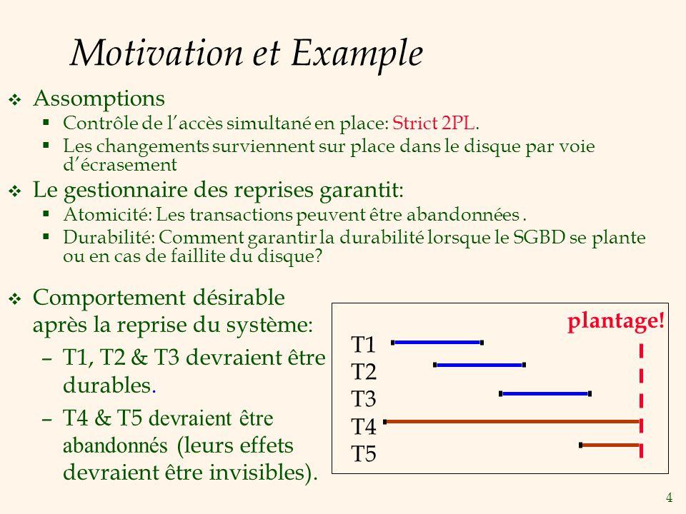 15 Abandon dune Transaction par un Utilisateur UNDO: défaire les changements dune transaction T.