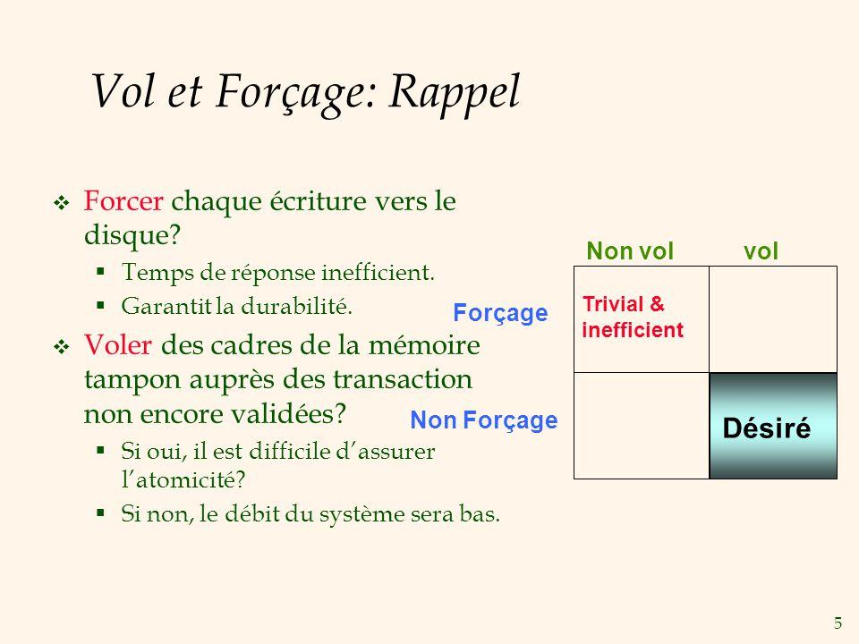 6 Vol et Non Forçage: Détails VOL (difficultés pour garantir latomicité) Pour voler un cadre F, la page courante P (qui est verrouillée par une transaction T) logée dans F est écrite sur disque.