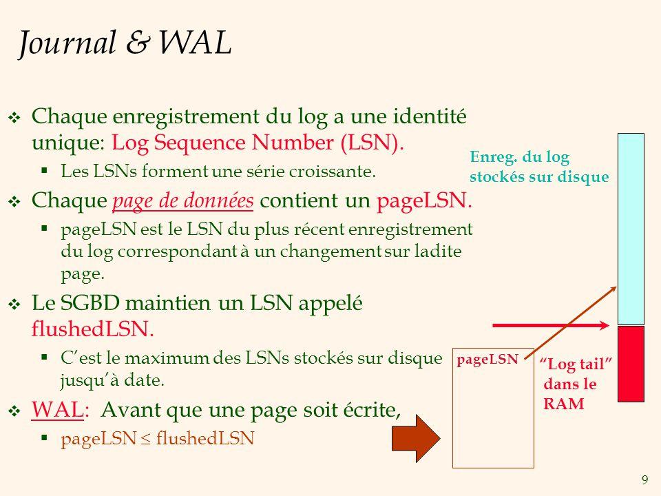 20 Reprise: Phase UNDO ToUndo={ l   l = lastLSN des transactions perdantes} Répéter: Choisir le plus grand LSN de lensemble ToUndo.